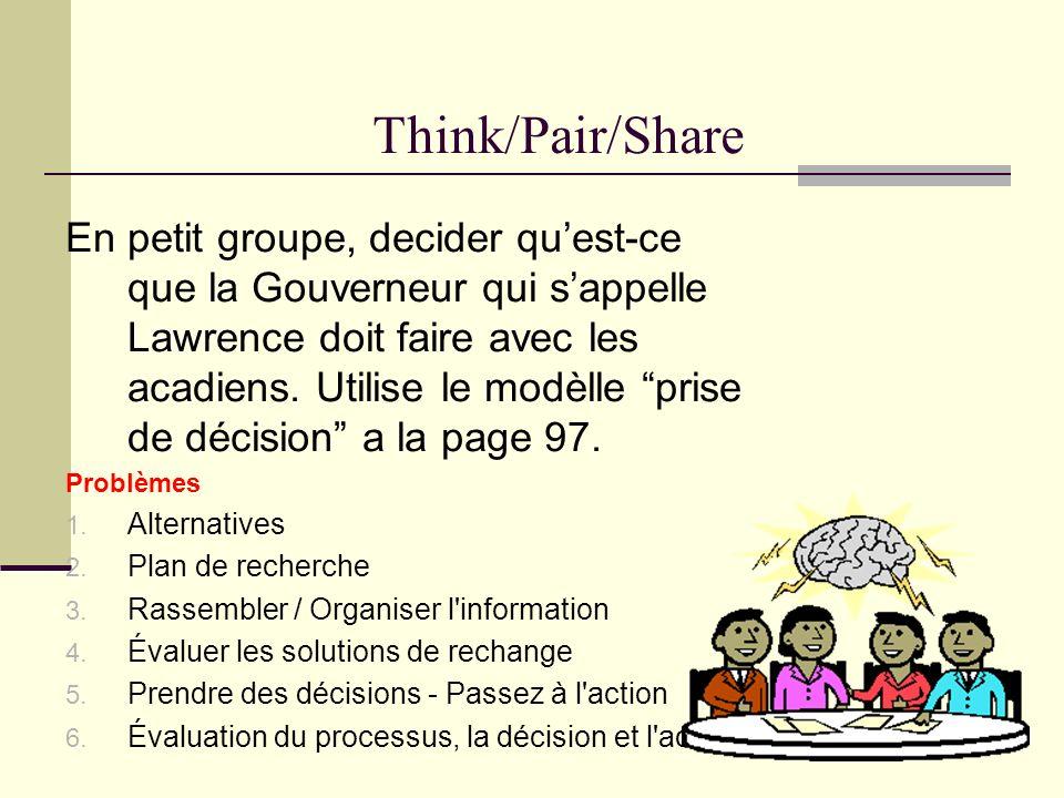Think/Pair/Share En petit groupe, decider quest-ce que la Gouverneur qui sappelle Lawrence doit faire avec les acadiens. Utilise le modèlle prise de d