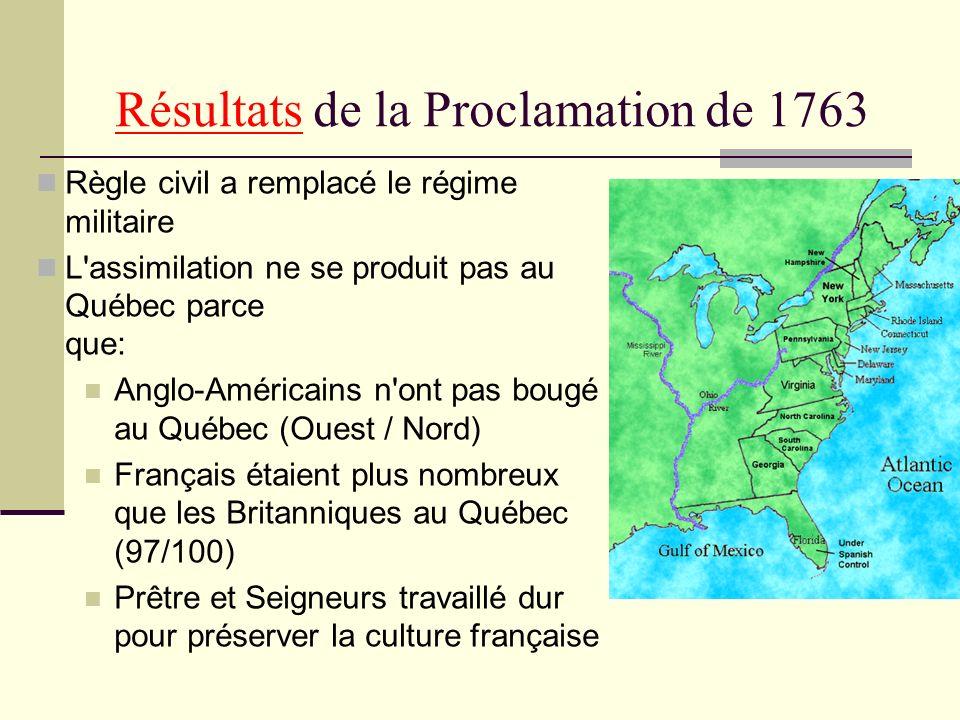 Résultats de la Proclamation de 1763 Règle civil a remplacé le régime militaire L'assimilation ne se produit pas au Québec parce que: Anglo-Américains