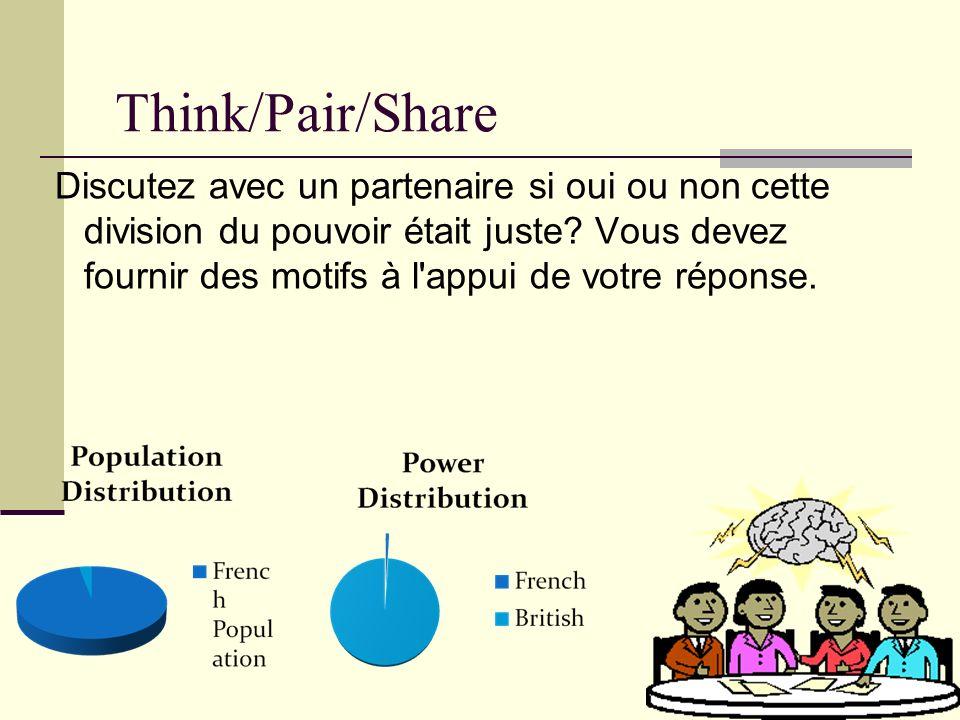 Think/Pair/Share Discutez avec un partenaire si oui ou non cette division du pouvoir était juste? Vous devez fournir des motifs à l'appui de votre rép