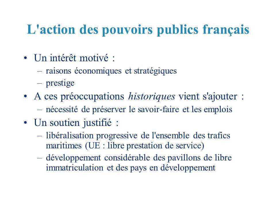L'action des pouvoirs publics français Un intérêt motivé : –raisons économiques et stratégiques –prestige A ces préoccupations historiques vient s'ajo