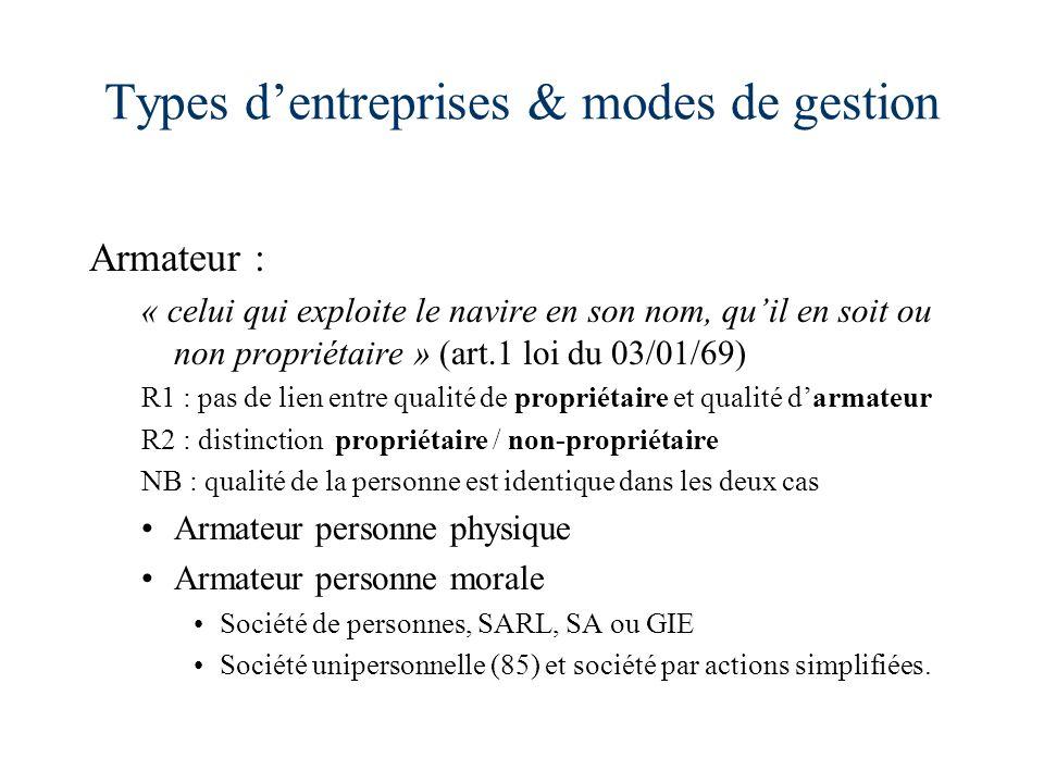 Types dentreprises & modes de gestion Armateur : « celui qui exploite le navire en son nom, quil en soit ou non propriétaire » (art.1 loi du 03/01/69)