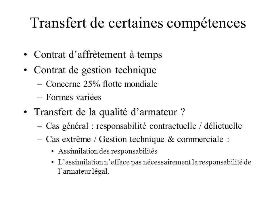 Transfert de certaines compétences Contrat daffrètement à temps Contrat de gestion technique –Concerne 25% flotte mondiale –Formes variées Transfert d