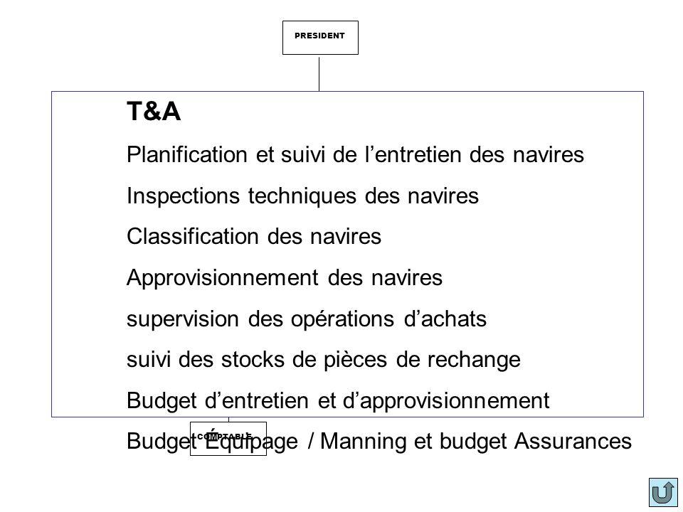 ASSISTANT TRESORIER PRESIDENT ASSISTANT DIRECTEUR TECHNIQUE & ACHATS DIRECTEUR ADMINISTR. & FINANCIER DIRECTEUR ARMEMENT & ASSURANCES DIRECTEUR COMMER