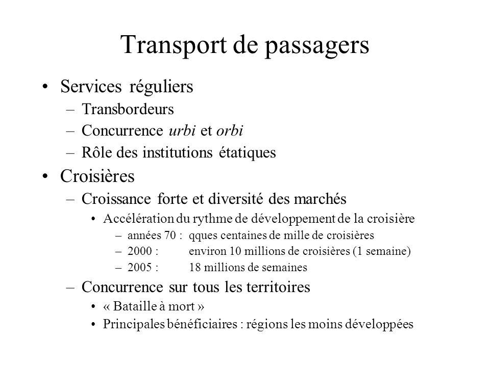 Transport de passagers Services réguliers –Transbordeurs –Concurrence urbi et orbi –Rôle des institutions étatiques Croisières –Croissance forte et di