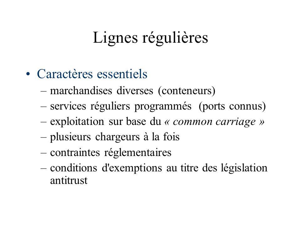 Lignes régulières Caractères essentiels –marchandises diverses (conteneurs) –services réguliers programmés (ports connus) –exploitation sur base du «