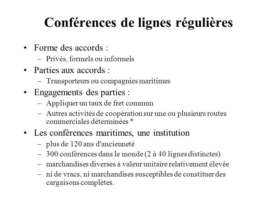 Conférences de lignes régulières Forme des accords : –Privés, formels ou informels Parties aux accords : –Transporteurs ou compagnies maritimes Engage