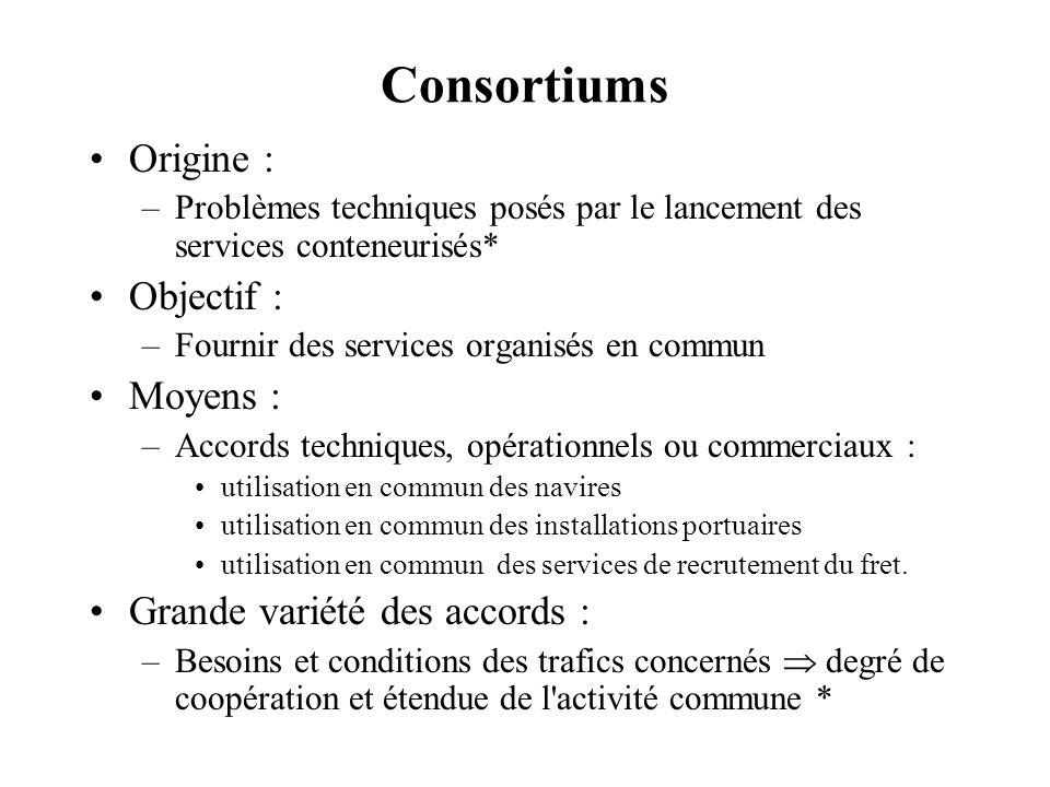 Consortiums Origine : –Problèmes techniques posés par le lancement des services conteneurisés* Objectif : –Fournir des services organisés en commun Mo