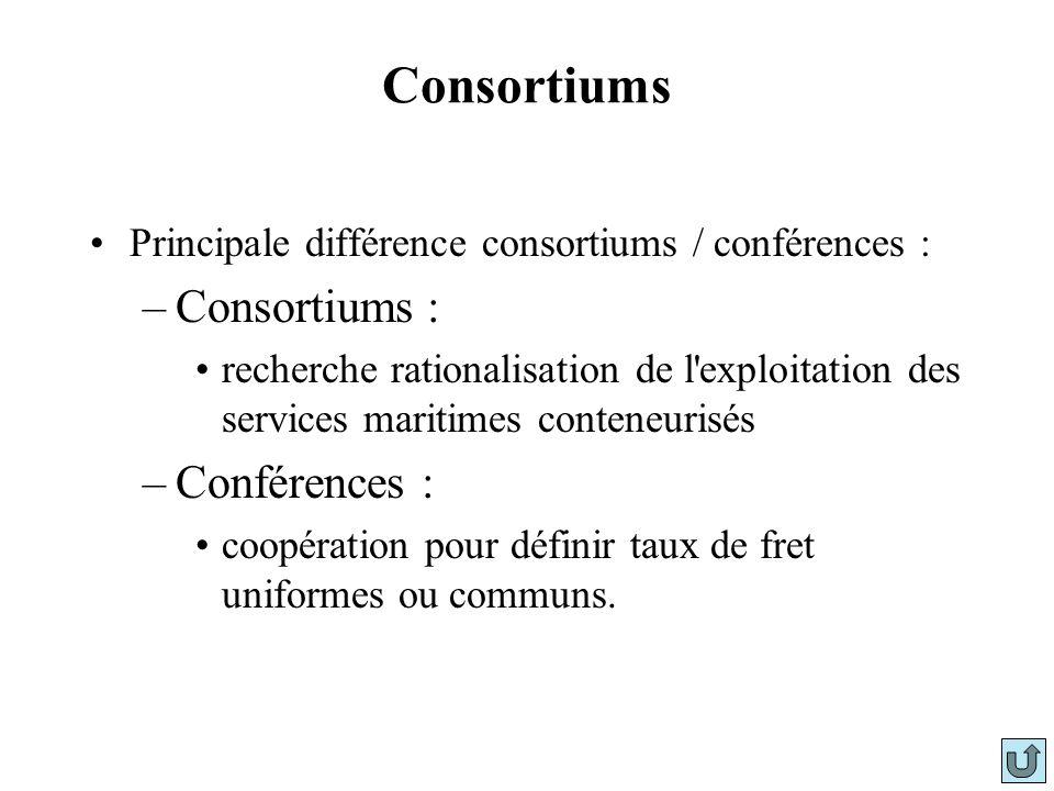 Consortiums Principale différence consortiums / conférences : –Consortiums : recherche rationalisation de l'exploitation des services maritimes conten