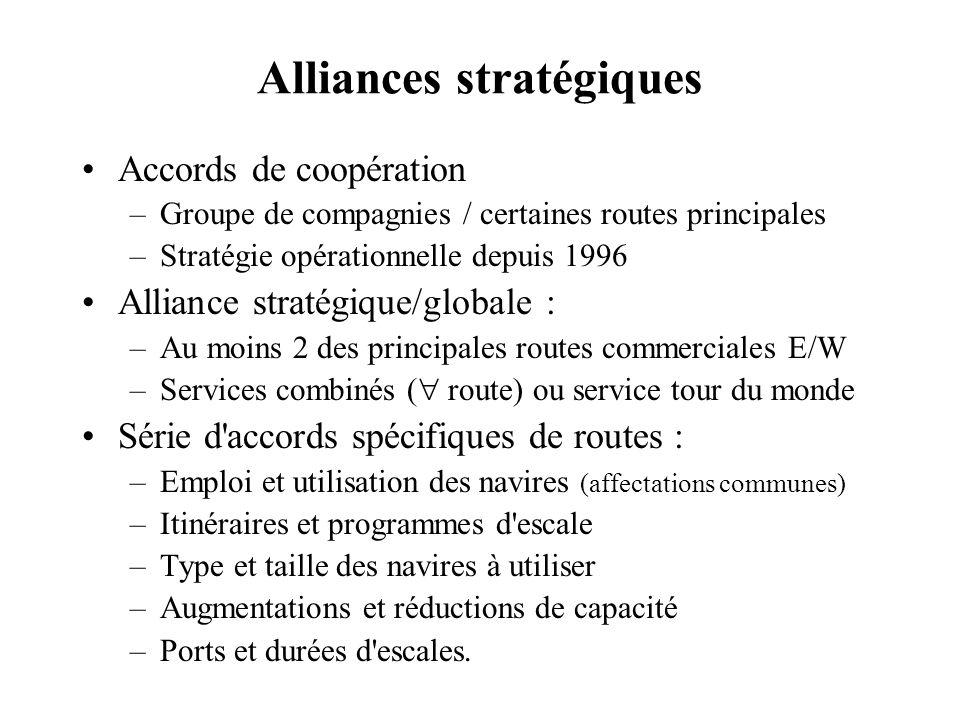 Alliances stratégiques Accords de coopération –Groupe de compagnies / certaines routes principales –Stratégie opérationnelle depuis 1996 Alliance stra