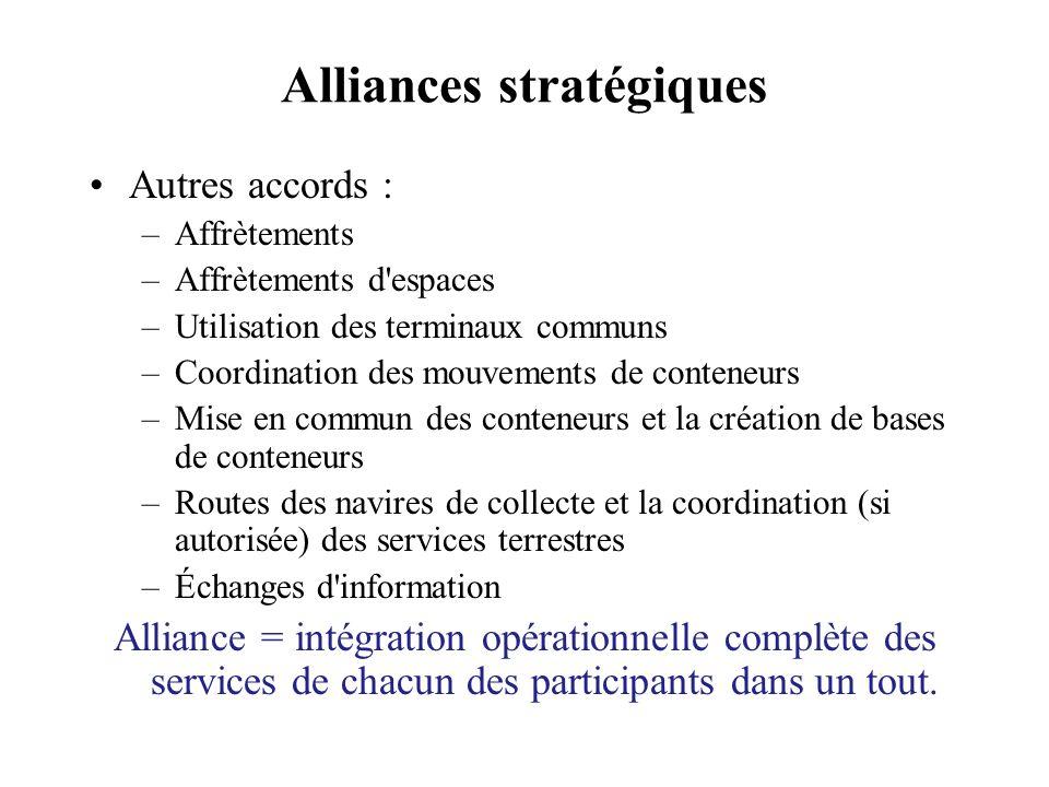 Alliances stratégiques Autres accords : –Affrètements –Affrètements d'espaces –Utilisation des terminaux communs –Coordination des mouvements de conte
