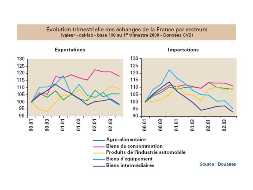 Composition des grandes alliances Est-Ouest Containerisation International - Lloyd s Shipping Economist - entrées diverses