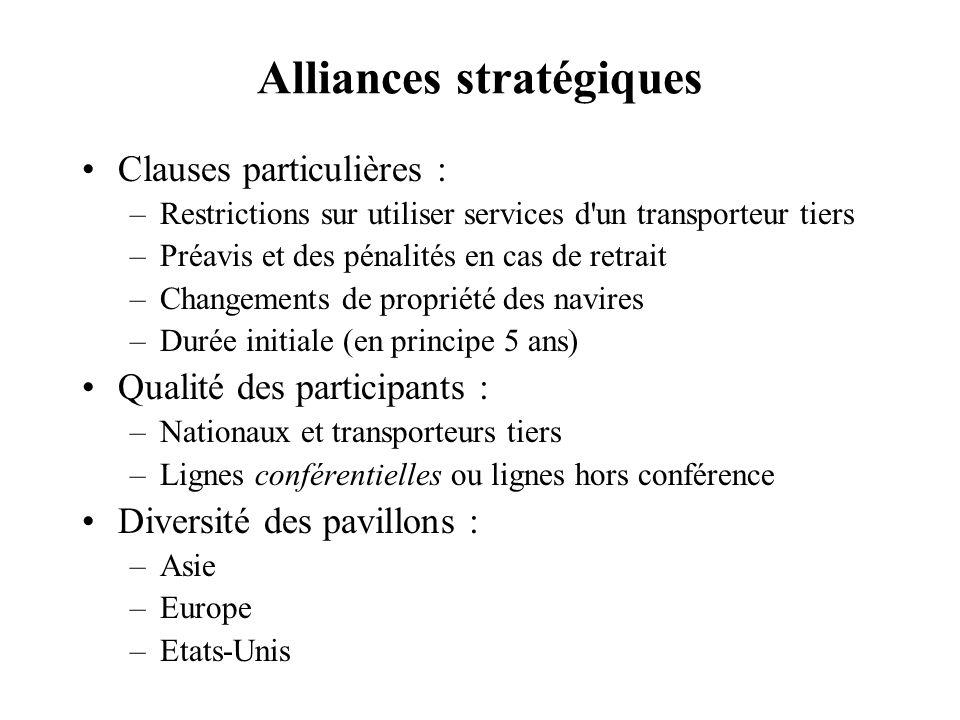Alliances stratégiques Clauses particulières : –Restrictions sur utiliser services d'un transporteur tiers –Préavis et des pénalités en cas de retrait