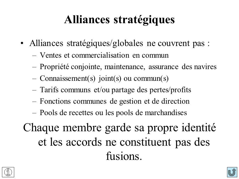 Alliances stratégiques Alliances stratégiques/globales ne couvrent pas : –Ventes et commercialisation en commun –Propriété conjointe, maintenance, ass