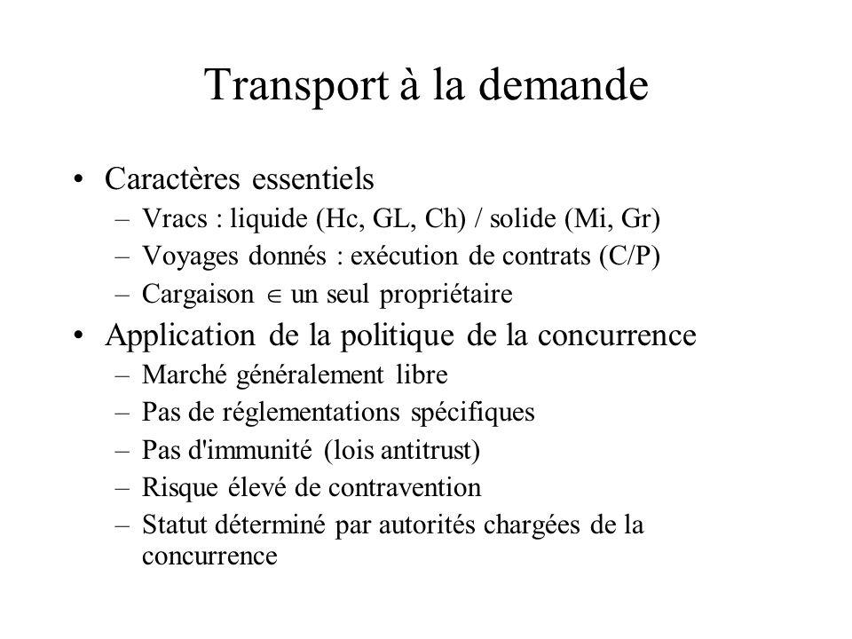 Transport à la demande Caractères essentiels –Vracs : liquide (Hc, GL, Ch) / solide (Mi, Gr) –Voyages donnés : exécution de contrats (C/P) –Cargaison