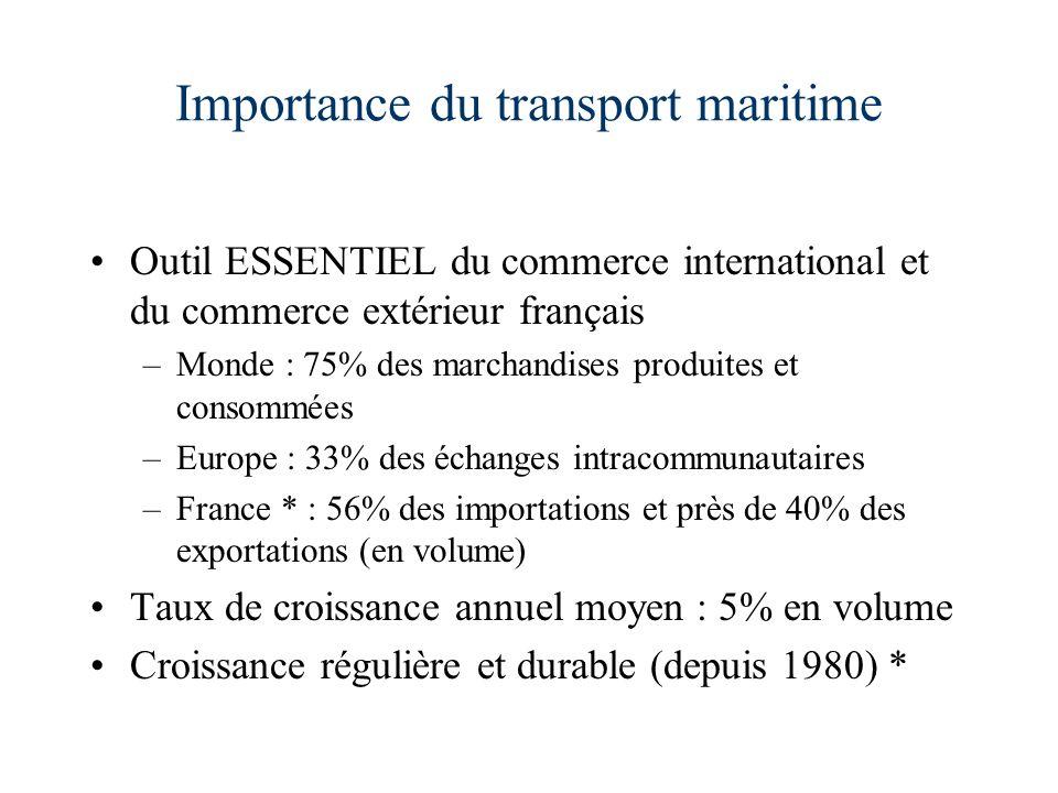 Flotte de commerce En 2003, l évolution de la flotte de commerce sous pavillon français s est caractérisée par : –un fort renouvellement* –une poursuite de son rajeunissement* Au 1er janvier 2004, selon la DTMPL*, la flotte de commerce sous pavillon français comptait : –207 navires –4,6 millions JB baisse de 9,8 % p/ r 2003 –6,2 millions TPL baisse de 12,8 % p/ r 2003