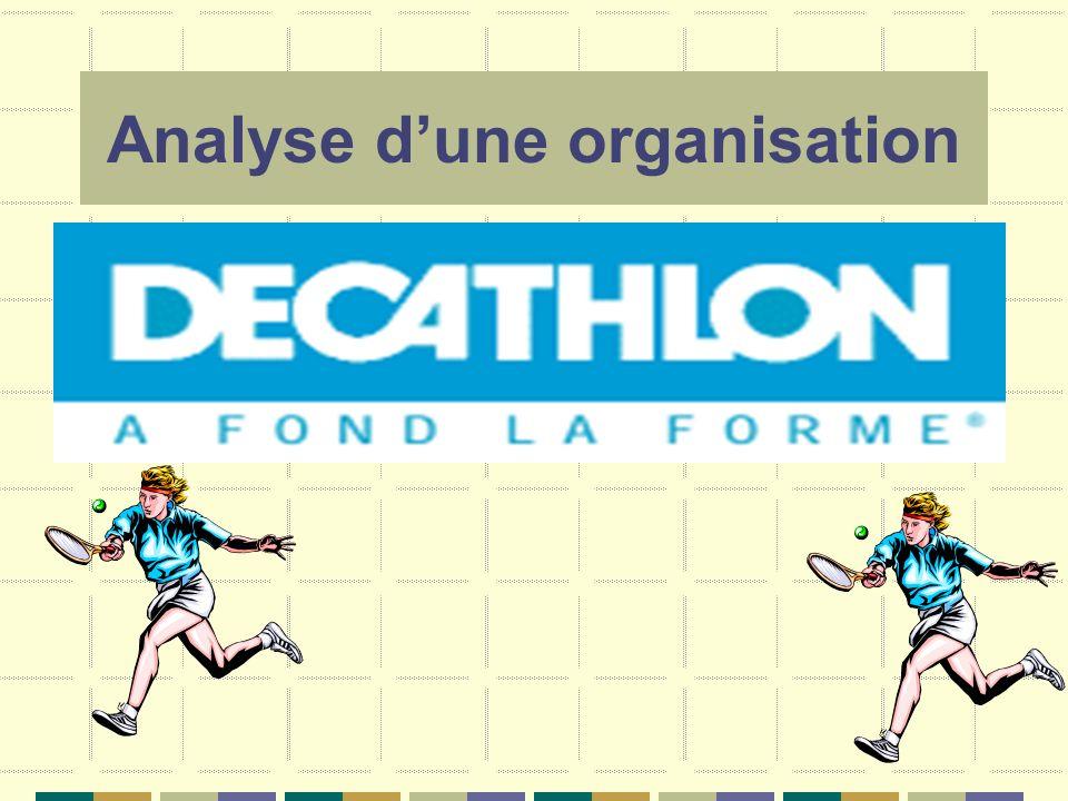 B)Analyse stratégique 1) Analyse de la concurrence CA milliards Points de vente Part de marché relative / globale Décathlon3.131352% 29% Intersport0.88952014% 7.5% Go sport0.448011.6% 6.5% Sport 20000.3883906% 3.5% TDS0.234006% 3.5% Le marché de la distribution des articles de sport