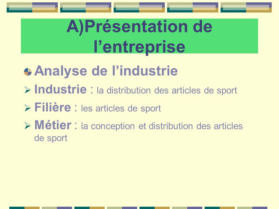 A)Présentation de lentreprise Analyse de lindustrie Industrie : la distribution des articles de sport Filière : les articles de sport Métier : la conc