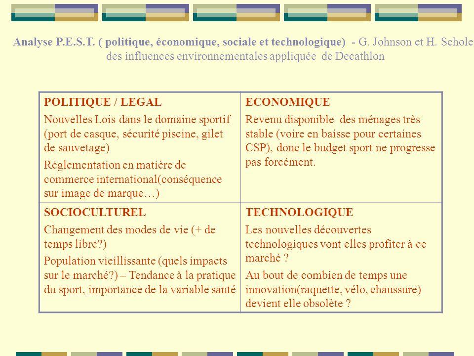 Analyse P.E.S.T. ( politique, économique, sociale et technologique) - G. Johnson et H. Scholes des influences environnementales appliquée de Decathlon