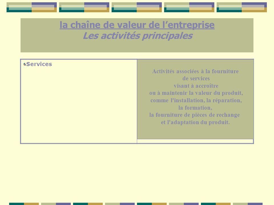la chaîne de valeur de lentreprise Les activités principales Services Activités associées à la fourniture de services visant à accroître ou à mainteni