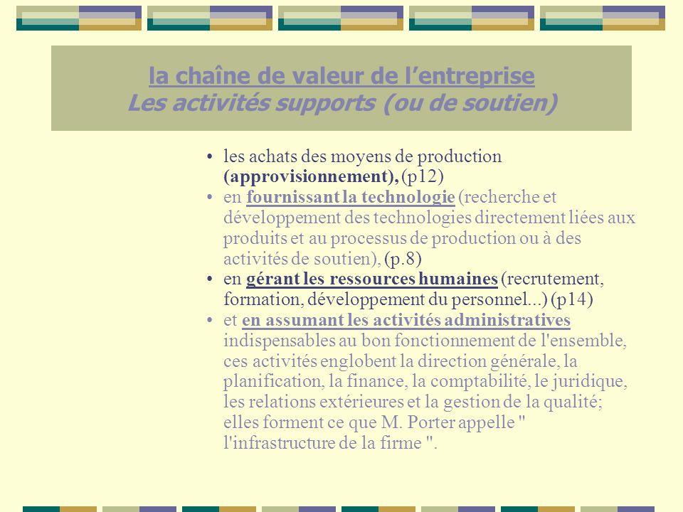 la chaîne de valeur de lentreprise Les activités supports (ou de soutien) les achats des moyens de production (approvisionnement), (p12) en fournissan