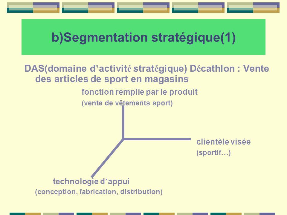 b)Segmentation stratégique(1) DAS(domaine d activit é strat é gique) D é cathlon : Vente des articles de sport en magasins fonction remplie par le pro