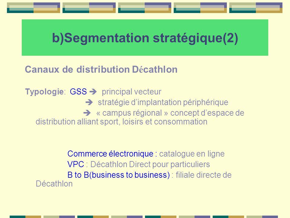 b)Segmentation stratégique(2) Canaux de distribution D é cathlon Typologie: GSS principal vecteur stratégie dimplantation périphérique « campus région