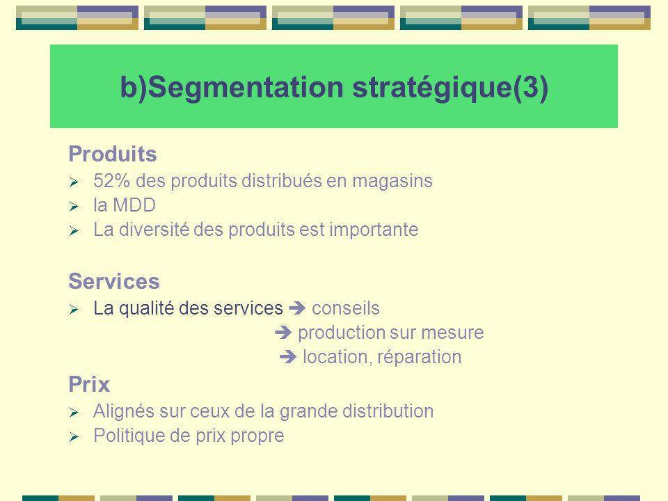 b)Segmentation stratégique(3) Produits 52% des produits distribués en magasins la MDD La diversité des produits est importante Services La qualité des