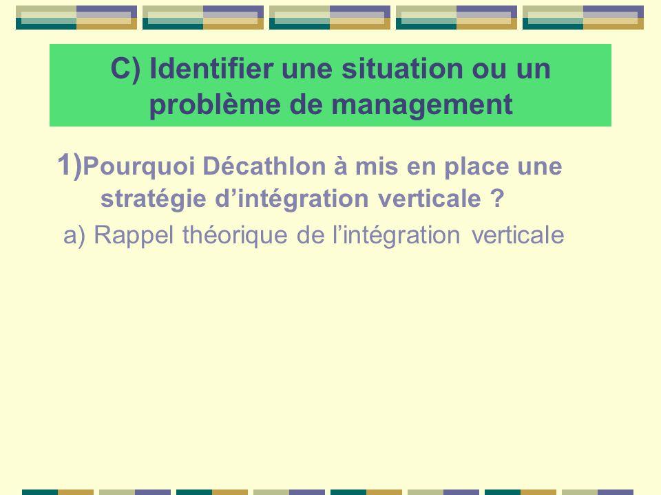 C) Identifier une situation ou un problème de management 1) Pourquoi Décathlon à mis en place une stratégie dintégration verticale ? a) Rappel théoriq