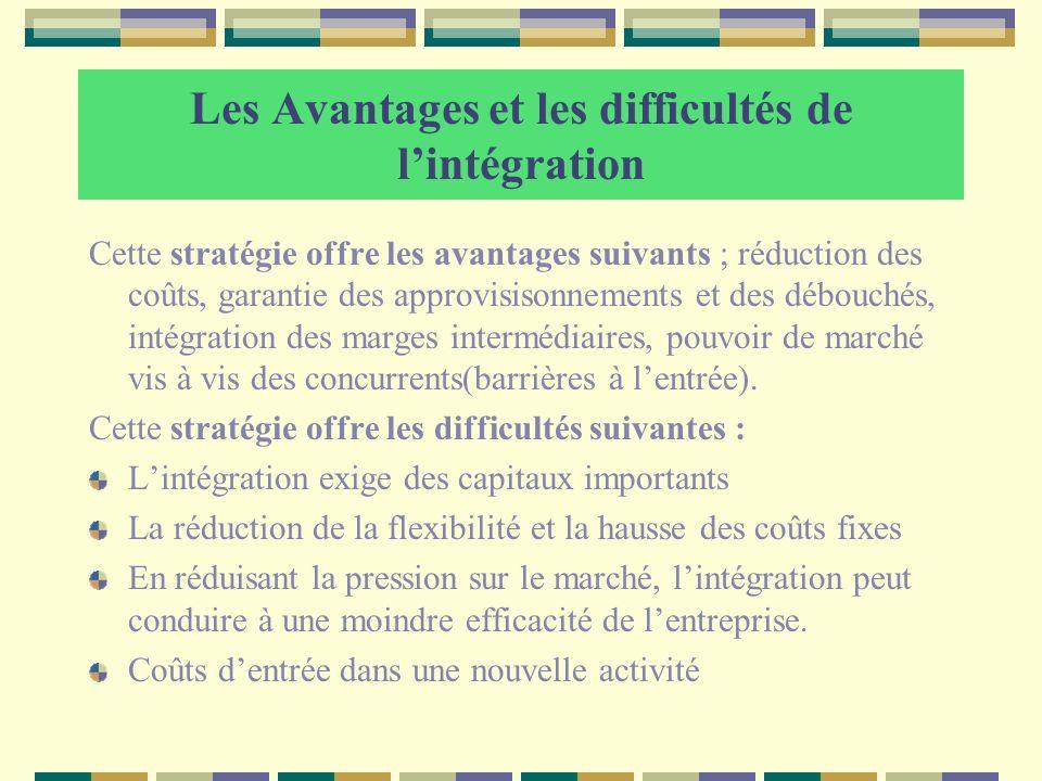 Les Avantages et les difficultés de lintégration Cette stratégie offre les avantages suivants ; réduction des coûts, garantie des approvisisonnements