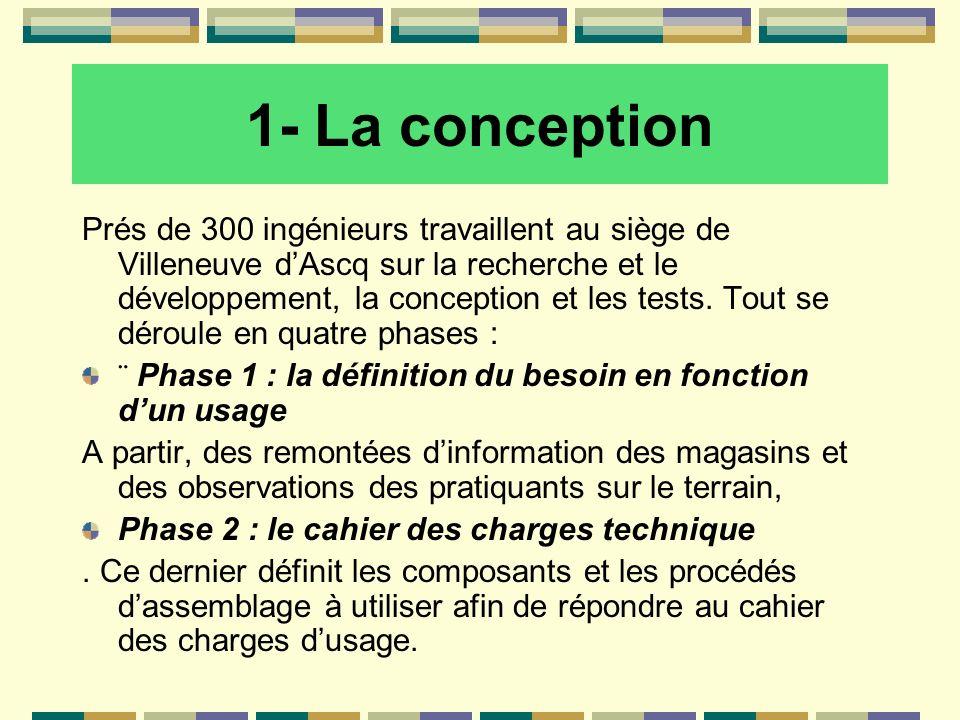 1- La conception Prés de 300 ingénieurs travaillent au siège de Villeneuve dAscq sur la recherche et le développement, la conception et les tests. Tou