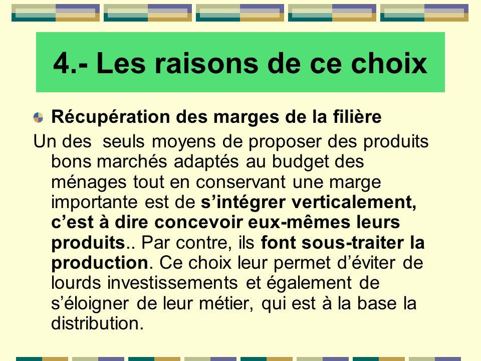 4.- Les raisons de ce choix Récupération des marges de la filière Un des seuls moyens de proposer des produits bons marchés adaptés au budget des ména
