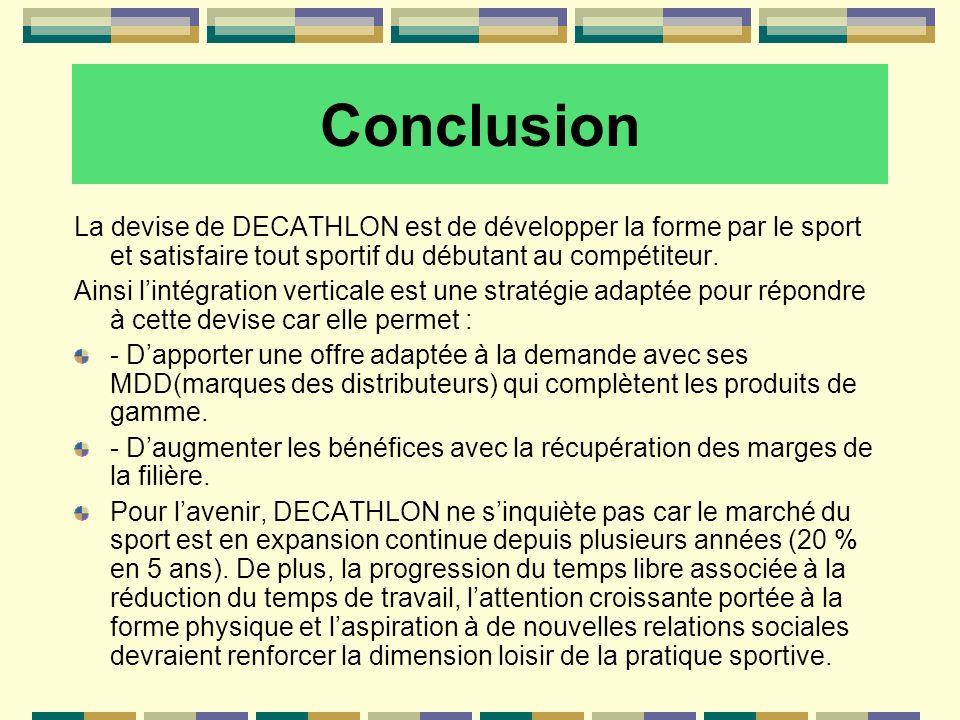 Conclusion La devise de DECATHLON est de développer la forme par le sport et satisfaire tout sportif du débutant au compétiteur. Ainsi lintégration ve
