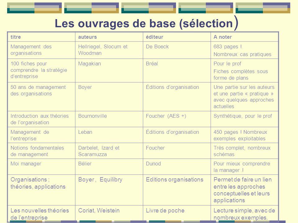 3)Analyse Interne L analyse interne, qui rappelons-le s intéresse aux caractéristiques intrinsèques de l entreprise, se fonde sur une démarche et des outils similaires à l analyse externe.