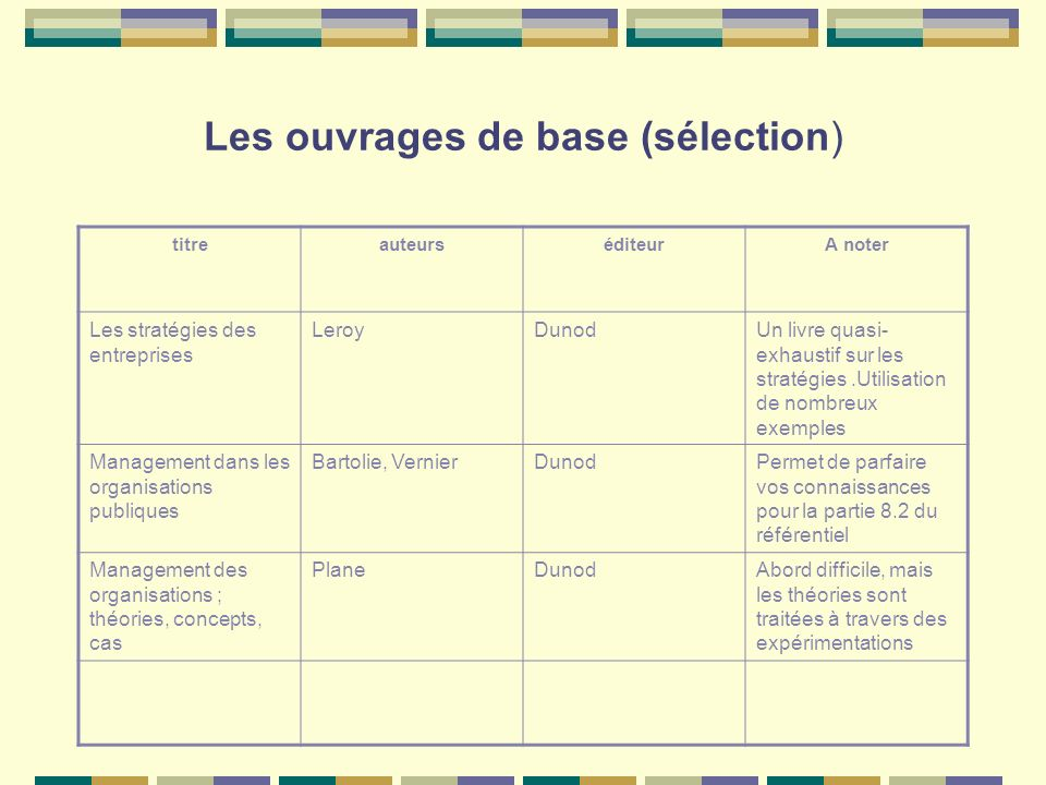 Evolution du chiffre daffaires et détention du Capital Source: wwwdecathlon.fr
