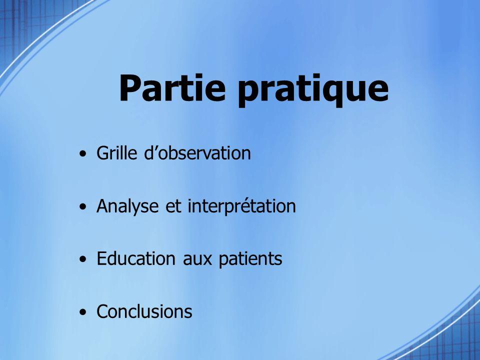 Grille dobservation Analyse et interprétation Education aux patients Conclusions