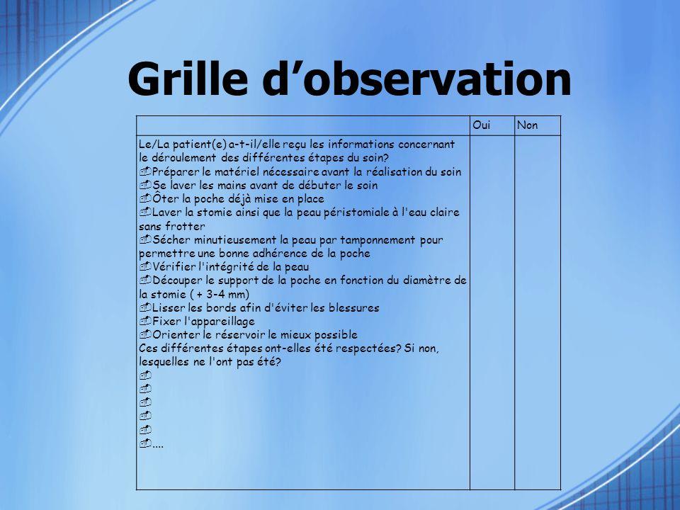 Grille dobservation OuiNon Le/La patient(e) a-t-il/elle reçu les informations concernant le déroulement des différentes étapes du soin? Préparer le ma