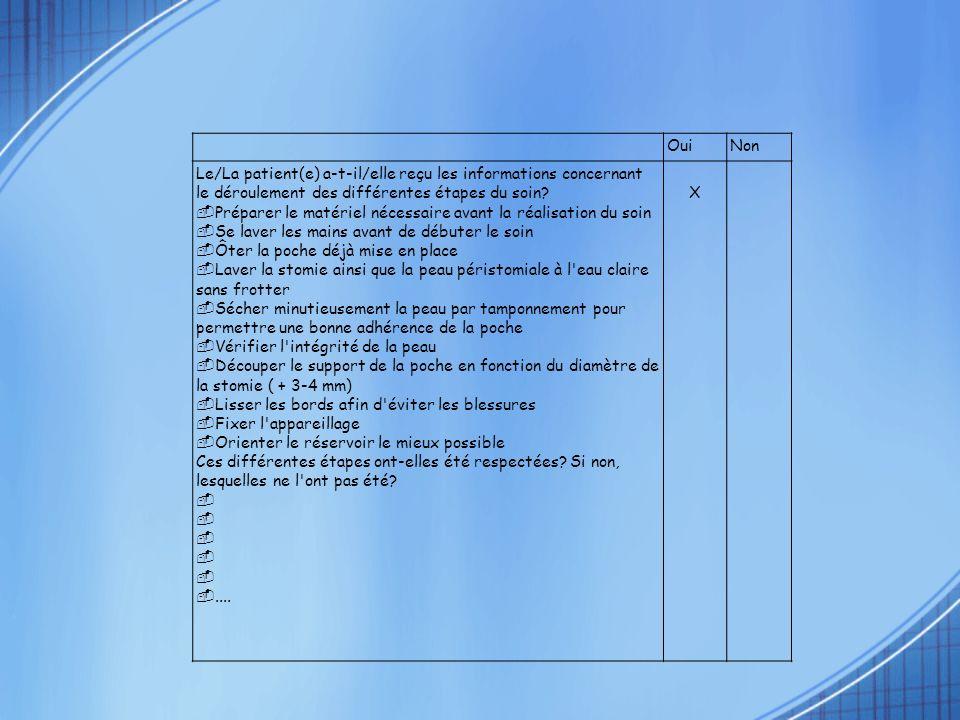 OuiNon Le/La patient(e) a-t-il/elle reçu les informations concernant le déroulement des différentes étapes du soin.