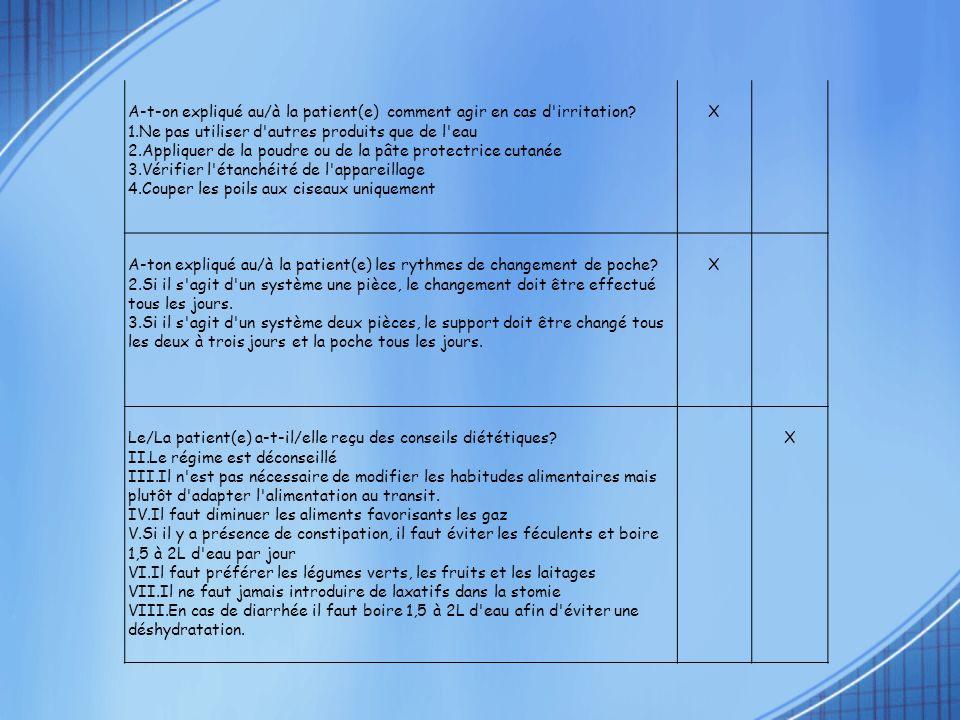 A-t-on expliqué au/à la patient(e) comment agir en cas d'irritation? 1.Ne pas utiliser d'autres produits que de l'eau 2.Appliquer de la poudre ou de l