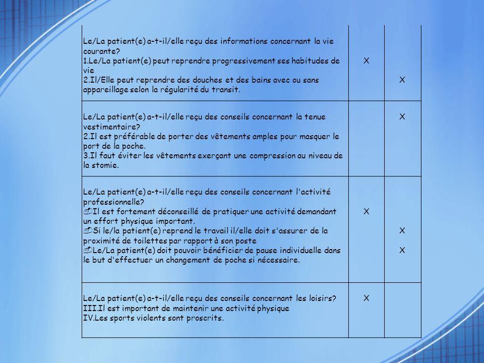 Le/La patient(e) a-t-il/elle reçu des informations concernant la vie courante? 1.Le/La patient(e) peut reprendre progressivement ses habitudes de vie