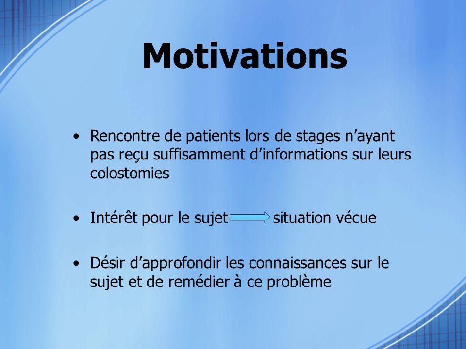 Motivations Rencontre de patients lors de stages nayant pas reçu suffisamment dinformations sur leurs colostomies Intérêt pour le sujet situation vécu