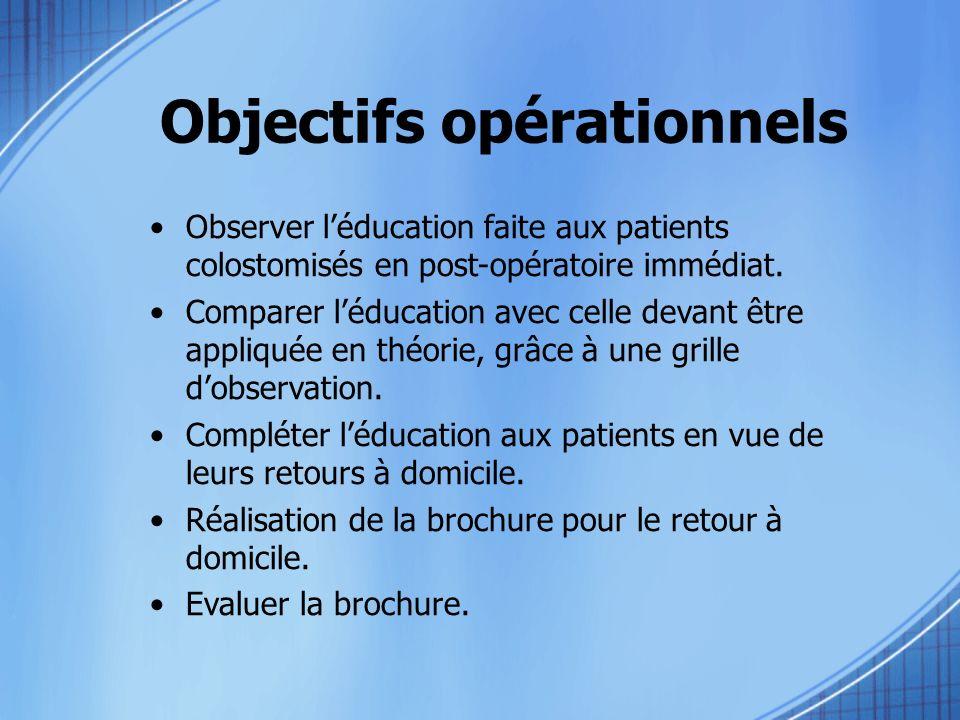 Objectifs opérationnels Observer léducation faite aux patients colostomisés en post-opératoire immédiat.
