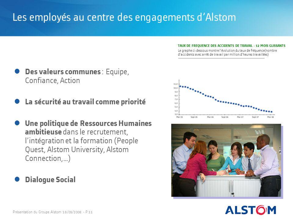 Présentation du Groupe Alstom 19/05/2008 - P 11 Les employés au centre des engagements dAlstom Des valeurs communes : Equipe, Confiance, Action La séc