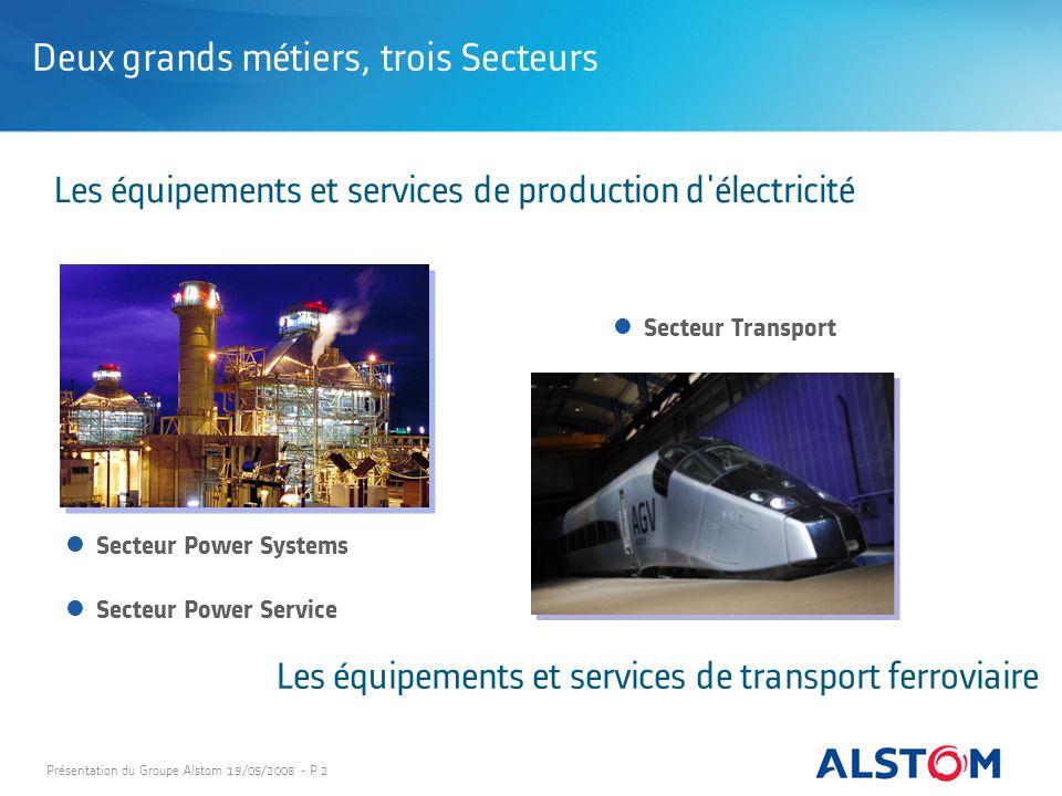 Présentation du Groupe Alstom 19/05/2008 - P 2 Les équipements et services de production d'électricité Secteur Power Systems Secteur Power Service Les