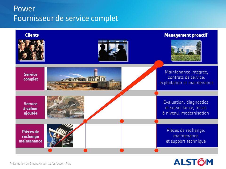 Présentation du Groupe Alstom 19/05/2008 - P 21 Management proactifClients Service complet Service à valeur ajoutée Pièces de rechange maintenance Pow