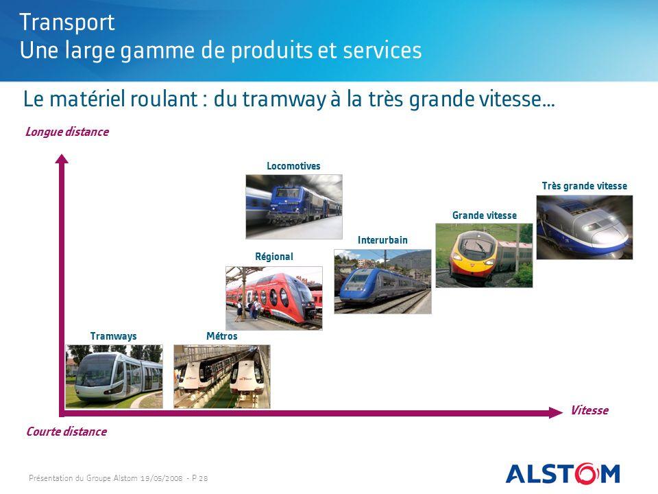 Présentation du Groupe Alstom 19/05/2008 - P 28 Transport Une large gamme de produits et services Le matériel roulant : du tramway à la très grande vi