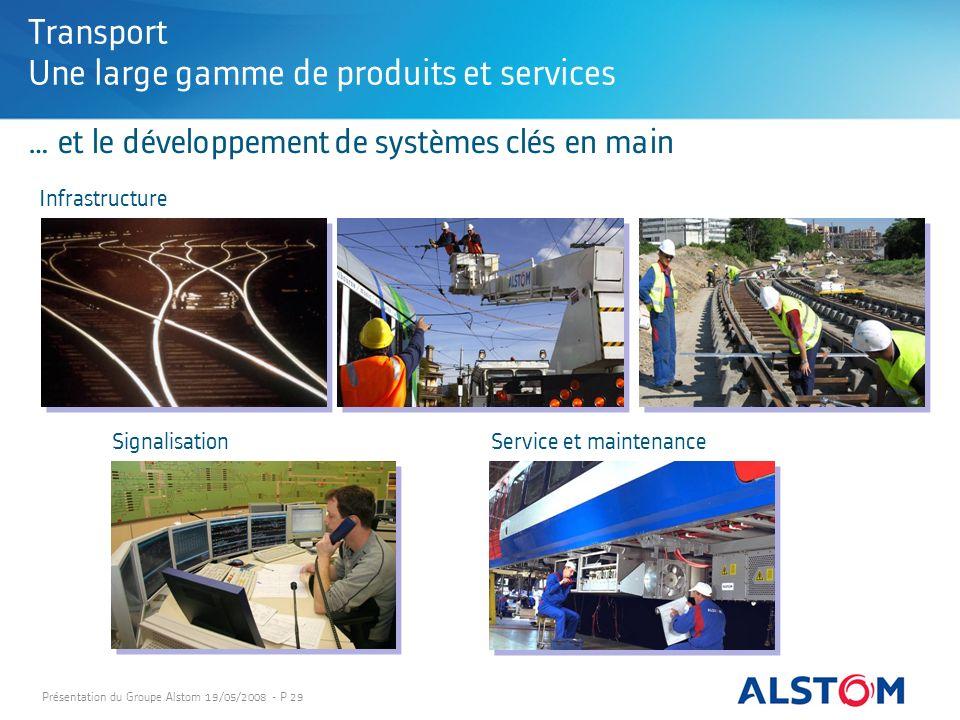Présentation du Groupe Alstom 19/05/2008 - P 29 Transport Une large gamme de produits et services … et le développement de systèmes clés en main Signa