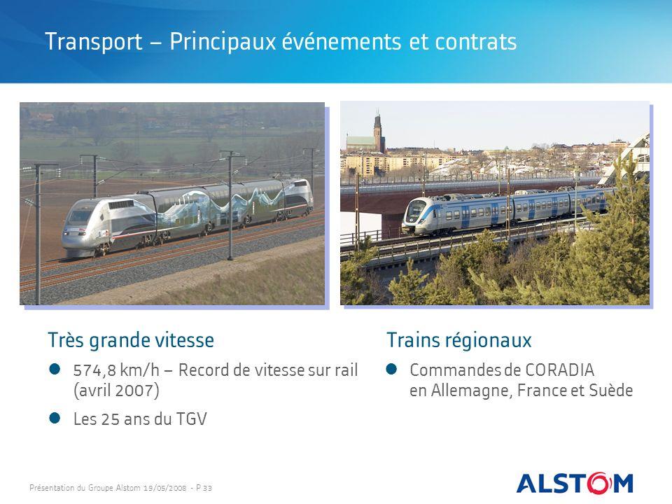 Présentation du Groupe Alstom 19/05/2008 - P 33 Très grande vitesse Commandes de CORADIA en Allemagne, France et Suède 574,8 km/h – Record de vitesse