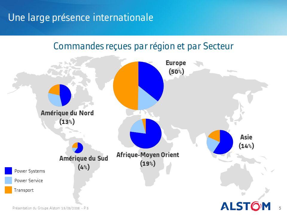 Présentation du Groupe Alstom 19/05/2008 - P 5 Une large présence internationale 5 Commandes reçues par région et par Secteur Europe (50%) Afrique-Moy