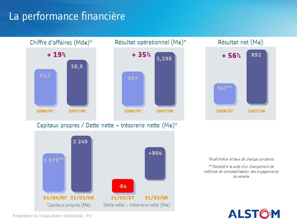 Présentation du Groupe Alstom 19/05/2008 - P 8 La performance financière Chiffre daffaires (Md)* Résultat opérationnel (M)*Résultat net (M) Capitaux p