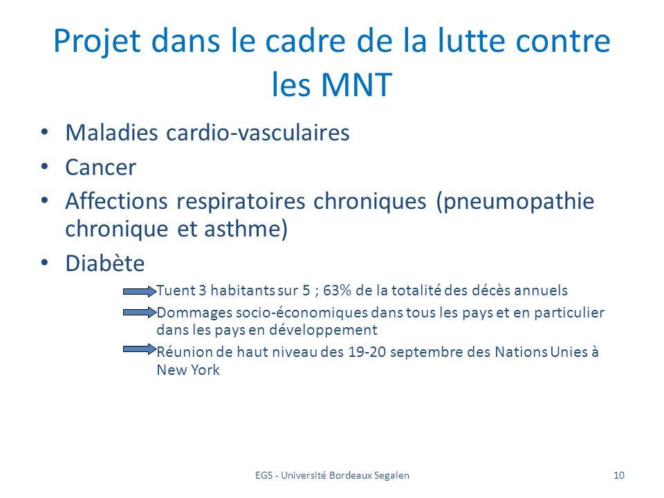 EGS - Université Bordeaux Segalen10 Projet dans le cadre de la lutte contre les MNT Maladies cardio-vasculaires Cancer Affections respiratoires chroni